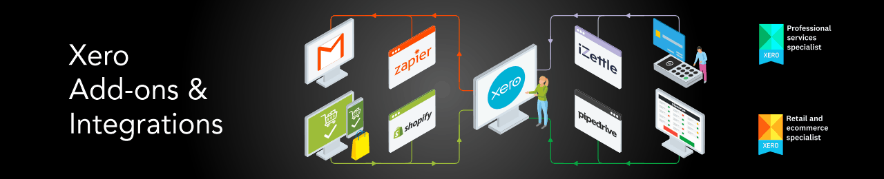 Infographic showing a computer screen running the Xero application being connected to a series of other applications and devices by coloured arrows.  The other applications are Xero add ons and include iZettle, Pipedrive, Zapier, Shopify and Gmail.  There are also two logos for Xero certified expert accreditations as Professional services specialist and Retail and ecommerce specialist.