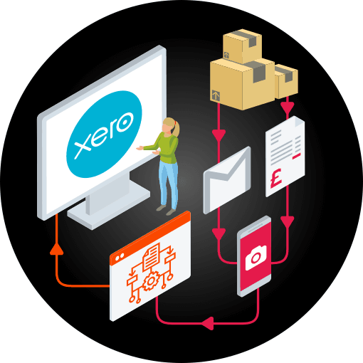 Infographic showing a computer screen with a Xero logo connected by arrows to images of a mobile phone, email, invoice and products in brown boxes.  The images represent the automation services provided by Solvaa to streamline business processes for bookkeepers who use the Xero accounting application. This represents the Xero Consultancy provided by Solvaa, to offer process improvement and automation services.