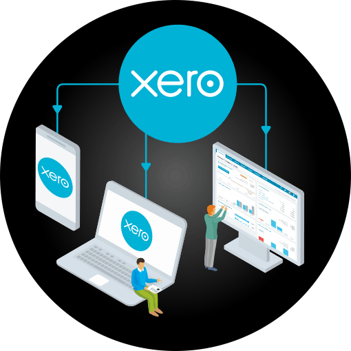 Infographic featuring the Xero logo connected to a mobile, laptop and desktop device with blue arrows, with a user sitting on the laptop and a consultant looking at the desktop monitor.