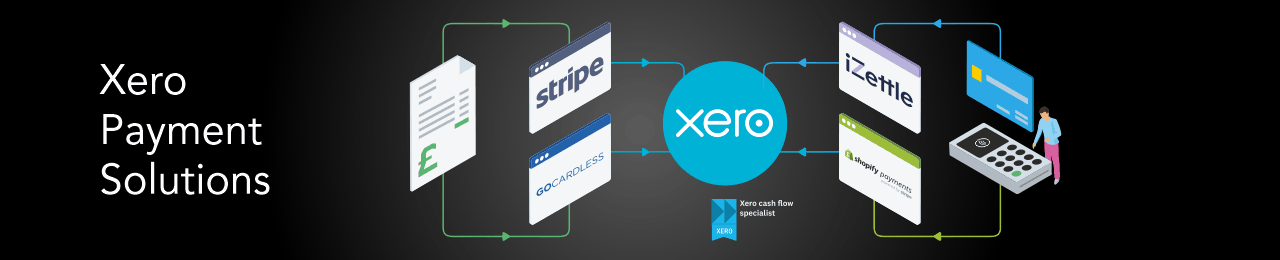 Infographic featuring the Xero logo which is connected to many other apps and document by coloured arrows.  The other apps are payment solutions including Stripe, iZettle, Shopify and GoCardless.  There is also a Xero Cash Flow Specialist official logo.