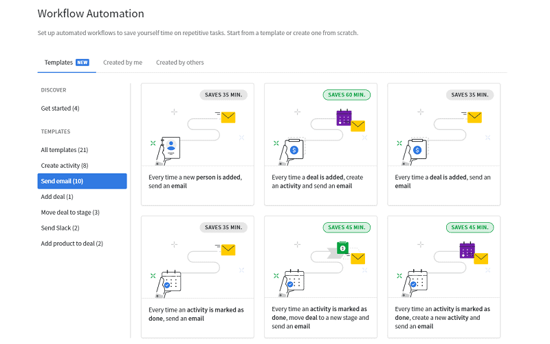 Screen showing the Pipedrive automations possible for email tasks.  Each automation shows the timesaving potential and a brief description.