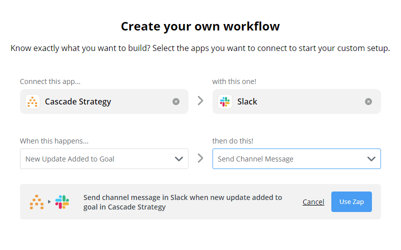 Screen showing a list of Zapier automations with Pipedrive CRM. Lists the applications such as sending a Slack message, adding tasks to Todoist and creating rows in Google sheets.